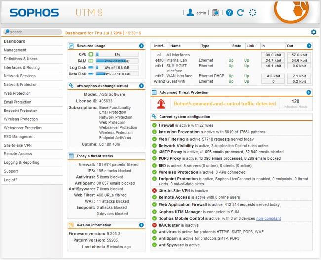 Sophos UTM -Das ultimative Sicherheitspaket | Wensauer Com-Systeme